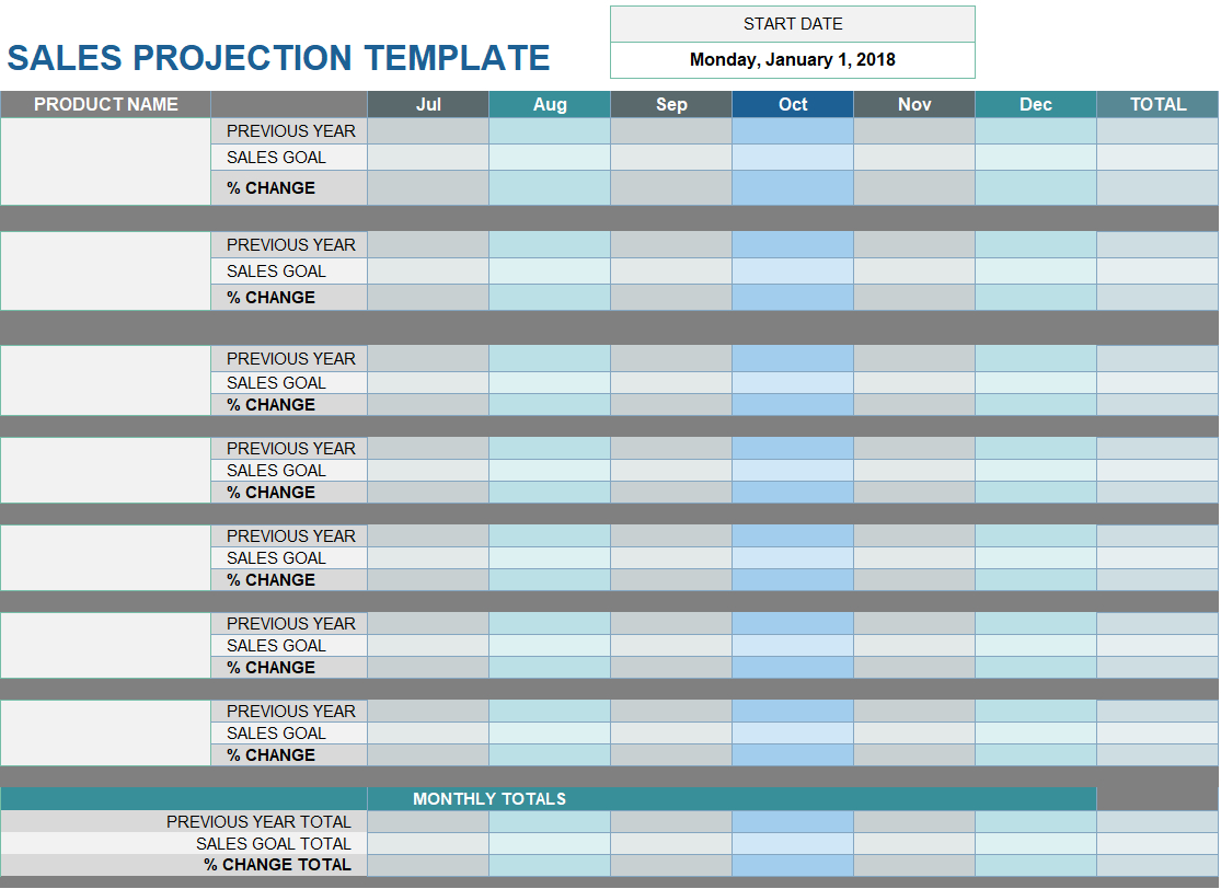 How To Use A Sales Projection Template For Your Business | Sling With Sales Projection Templates