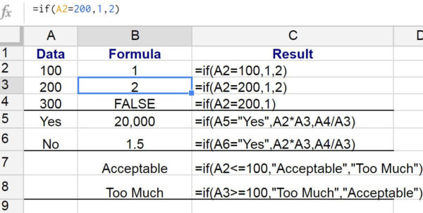How To Use Google Spreadsheet If Functions in Google Spreadsheet If