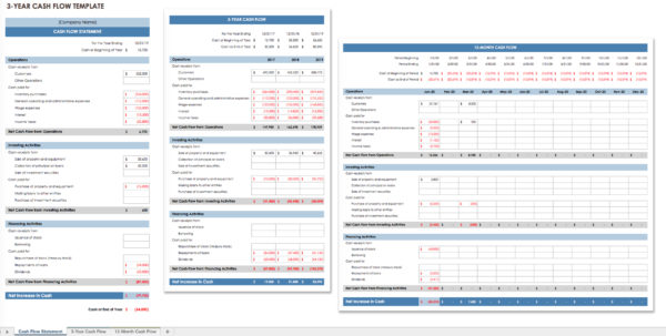 How To Use Profit And Loss Templates | Smartsheet With Income Statement Template Free