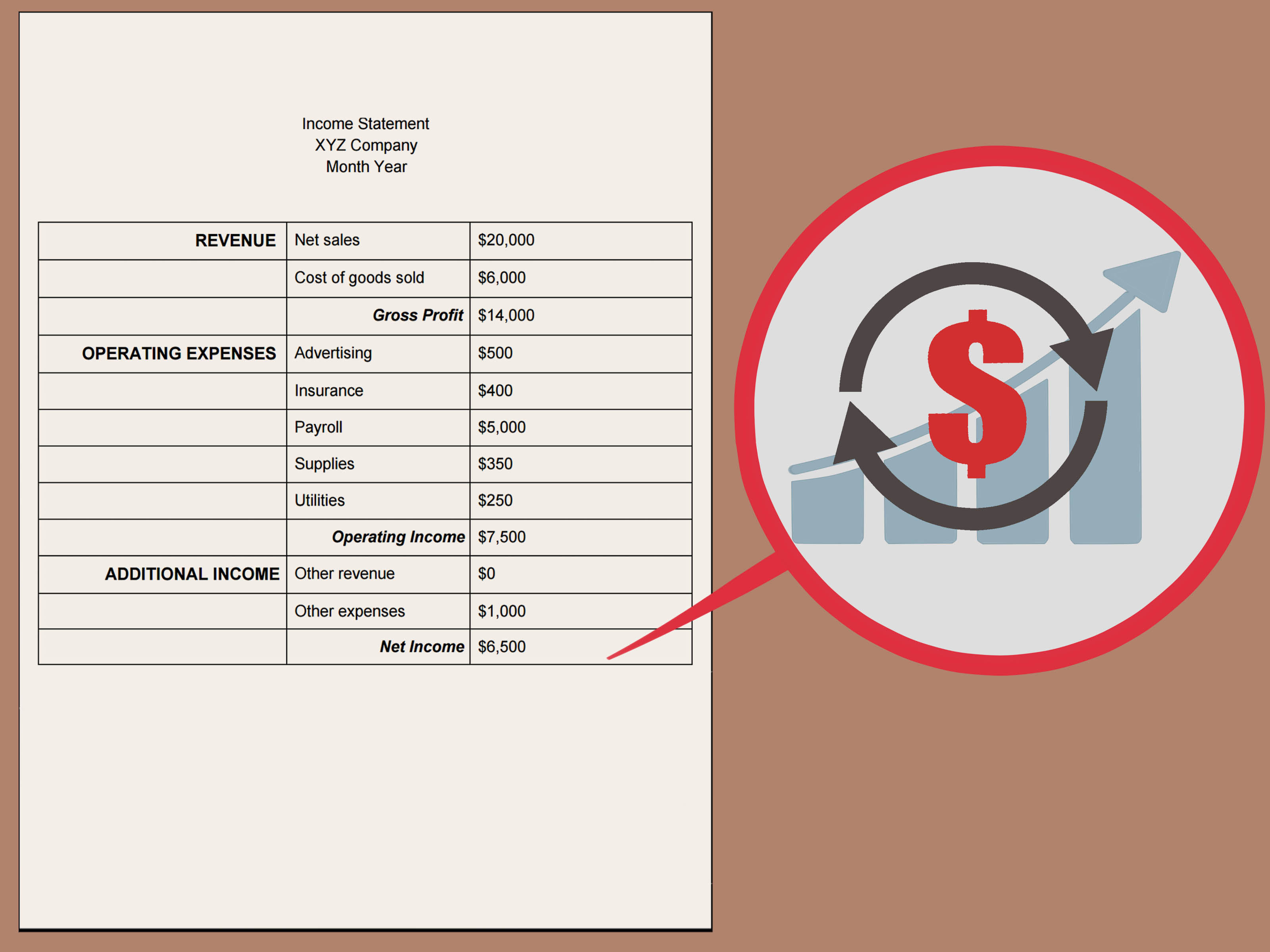 How To Write An Income Statement (With Pictures)   Wikihow In Simple Income Statement Template