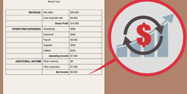 How To Write An Income Statement (With Pictures)   Wikihow Inside Quarterly Income Statement Template