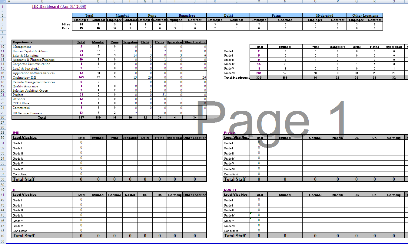 Hr Dashboard 1   Sumhr   Employee Attendance, Leaves And Payroll And Hr Dashboard Xls