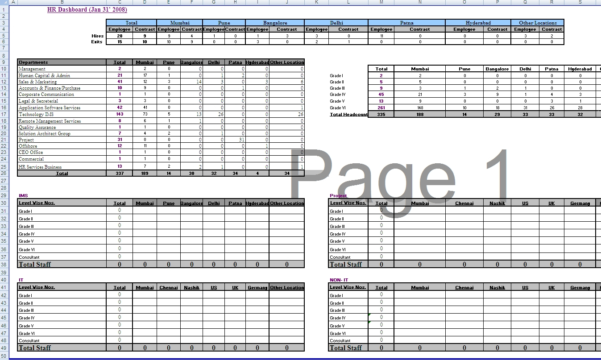 Hr Dashboard 1 | Sumhr Employee Attendance, Leaves And Payroll And Inside Recruitment Dashboard Xls