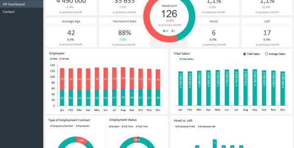 Hr Dashboard Template | Adnia Solutions Intended For Excel Spreadsheet Dashboard Templates Excel Spreadsheet Dashboard Templates Excel Spreadsheet Templates