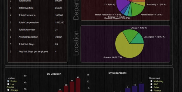 Hr Dashboards – Different Faces | Infocaptor Dashboard Also Hr Within Hr Dashboard Xls
