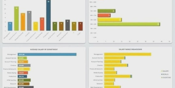 Hr Excel Templates Adnia Hr Metrics 3 Enchanting Dashboard Template Throughout Free Excel Hr Dashboard Templates