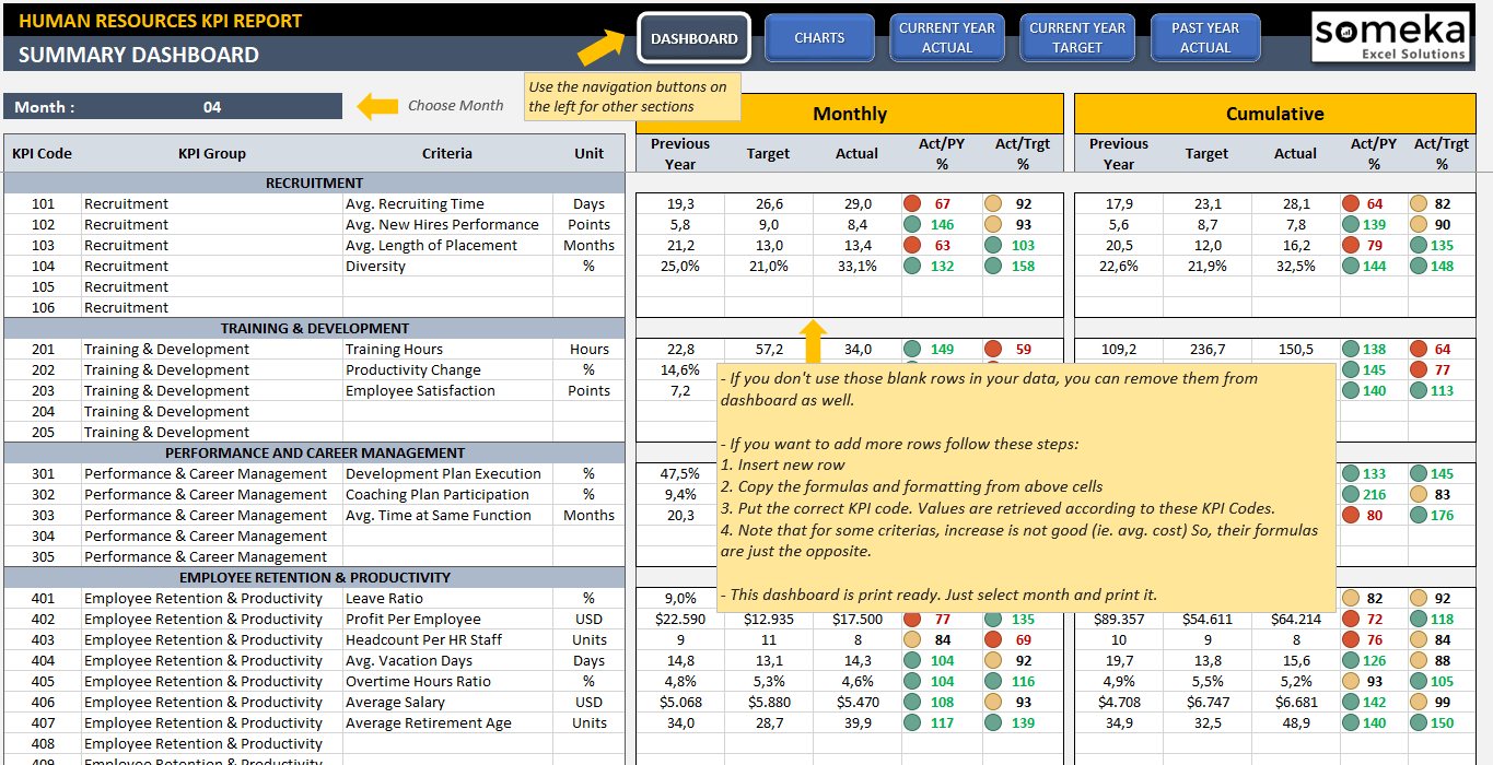 Hr Kpi Dashboard Template | Ready To Use Excel Spreadsheet For Kpi Scorecard Template Excel