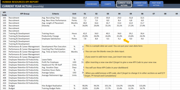 Hr Kpi Dashboard Template | Ready To Use Excel Spreadsheet Inside Sales Kpi Template Excel