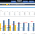 Hr Kpi Dashboard Template | Ready To Use Excel Spreadsheet To Free Excel Hr Dashboard Templates
