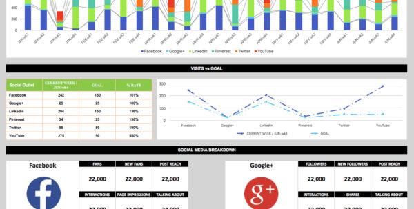 Hr Kpi Template Excel Spreadsheet Exampl Hr Kpi Report Template Throughout Hr Kpi Template Excel