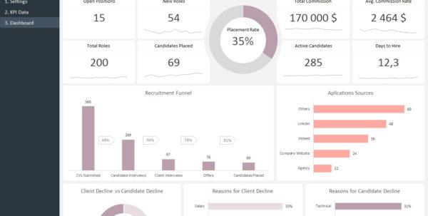 Hr Recruitment Dashboard Template | Adnia Solutions Intended For Recruitment Dashboard Xls