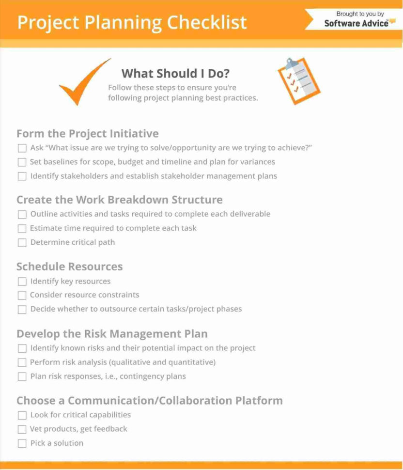Human Resource Plan Template Pmbok Elegant Project Management Mind Intended For Project Management Templates Pmbok