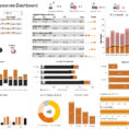 Human Resources Excel Dashboard   Eloquens With Hr Kpi Dashboard Excel