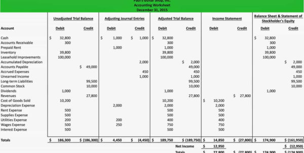 Income Statement And Balance Sheet Template Excel And Profit And For Income Statement Template Excel