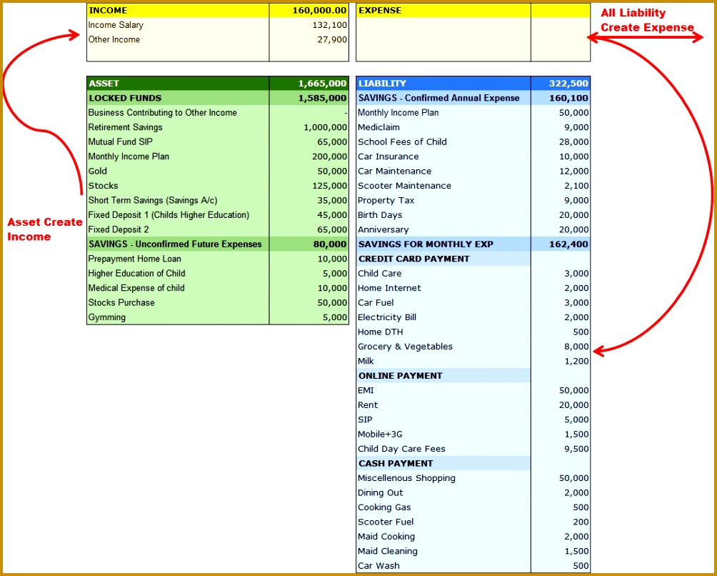 Income Statement Balance Sheet Cash Flow Template Excel 30394 With Income Statement Template In Excel