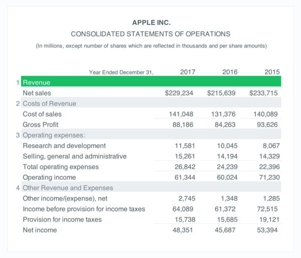 Income Statement Example: A Simple Guide (Free Download) With Simple Income Statement Template