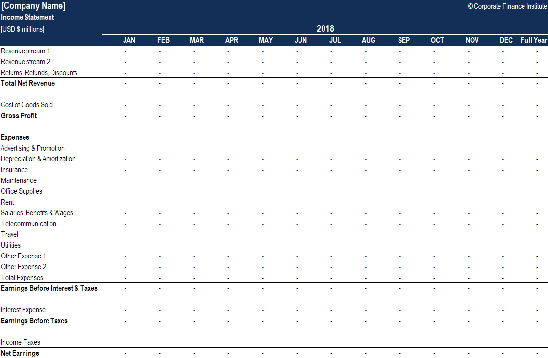 Income Statement Template   Free Annual & Monthly Templates Xls With Income And Expense Statement Template