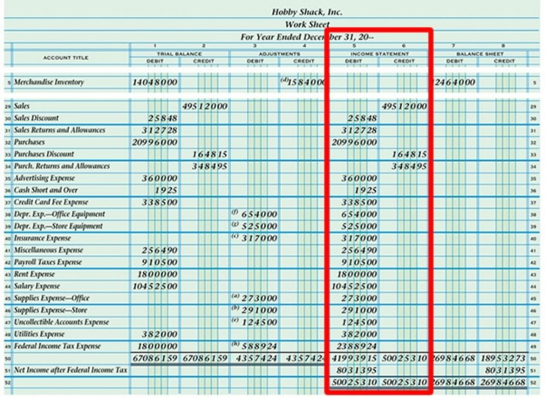 Income Statement Worksheet Wt 15 1 Recent Also Profit And Loss With Income Statement Worksheet