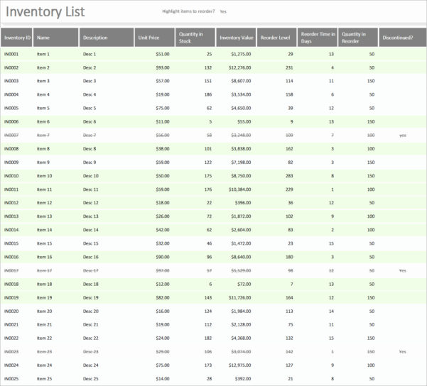 Inventory Management In Excel Free Download Best Of Stock Control With Stock Control Excel Spreadsheet Free