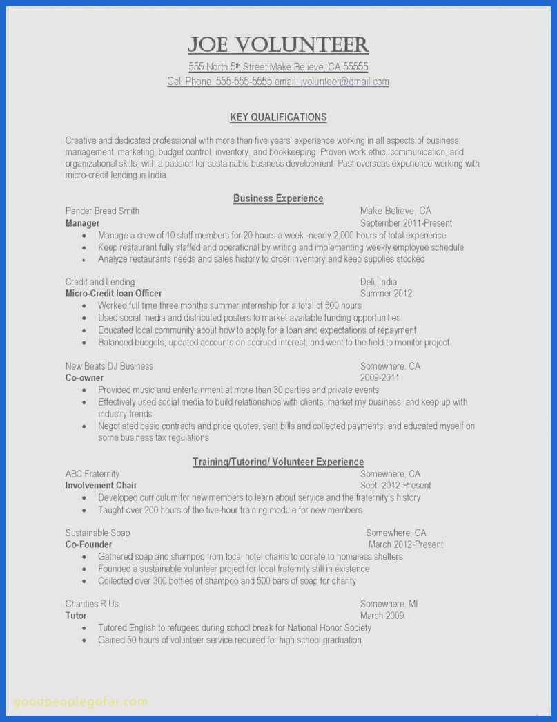 Inventory Sheet For Restaurant | Worksheet & Spreadsheet In Restaurant Bookkeeping Templates