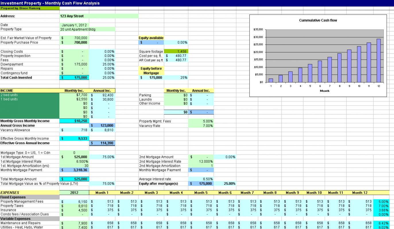 Investment Property Spreadsheet Real Estate Excel Roi Income Noi In Real Estate Spreadsheet Templates