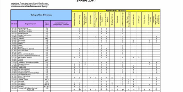 Ip Address Free Inventory Excel Templates Inventory Spreadsheet With Throughout Ip Address Spreadsheet Template