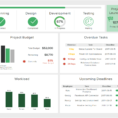 It Dashboards   Templates & Examples For Effective It Management Throughout Project Management Dashboard Templates