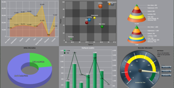 It Planning Dashboard From Idashboards With Free Excel Dashboard And Free Excel Dashboard Widgets