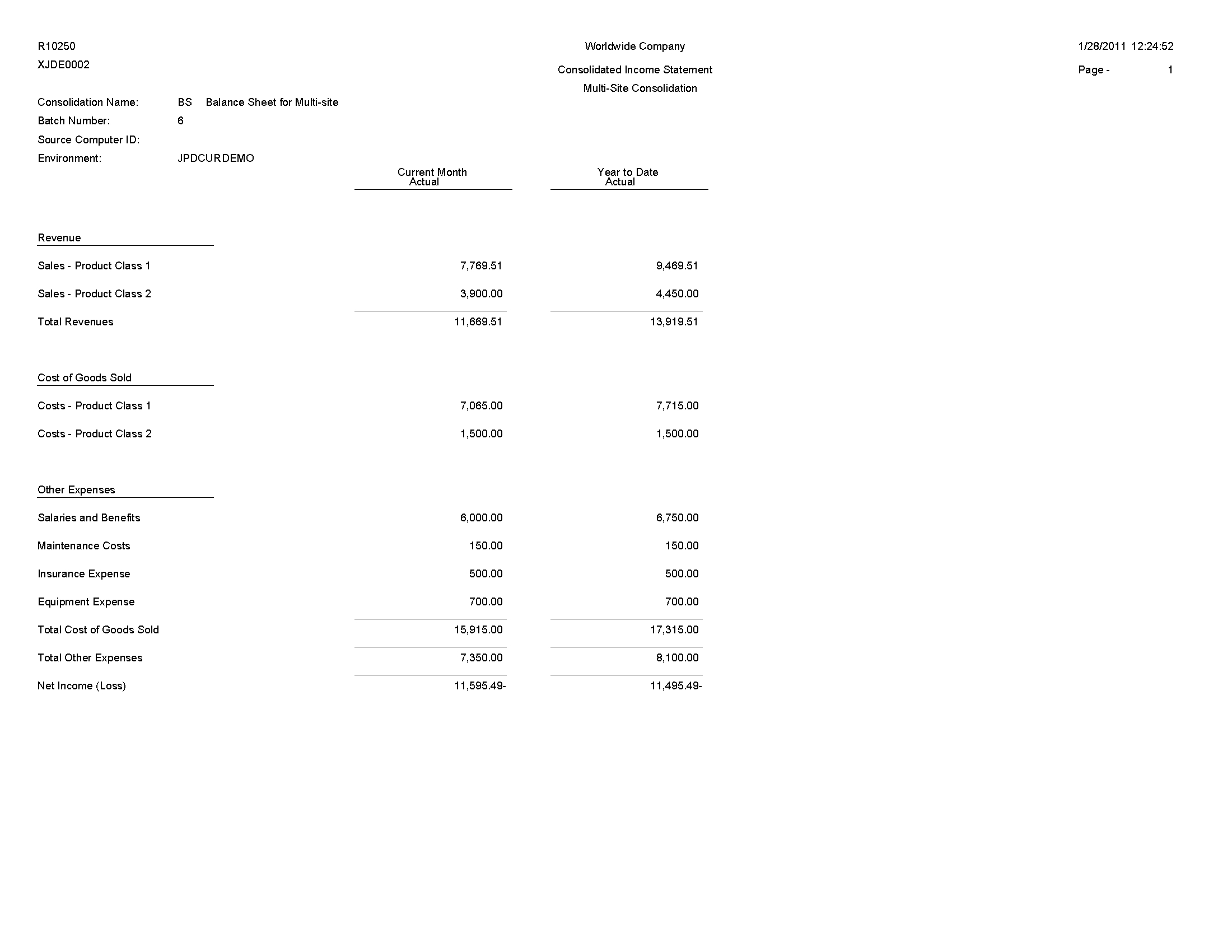Jd Edwards Enterpriseone Financial Reports And Simple Income Statement