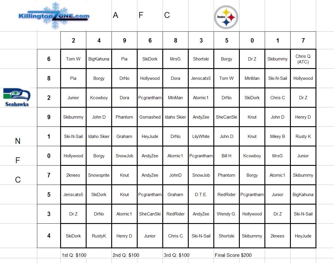 Killingtonzone • View Topic Super Bowl Box Pool (Closed) With Super To Super Bowl Spreadsheet Template