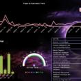 Kpi Dashboard, Business Intelligence   Wordpress Metrics Dashboard Inside Free Excel Dashboard Widgets