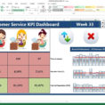Kpi Dashboard Excel 2010 Sample Kpi Excel Spreadsheet – Sosfuer With Kpi Excel Sheet