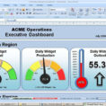 Kpi Dashboard Excel Template Free Download Excel Gauge Chart For Kpi Dashboard Excel Template Free