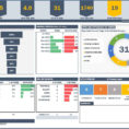 Kpi Dashboard Excel Template Free Download Haisume – Radarshield With Kpi Dashboard Excel Free