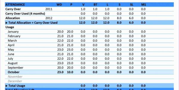 Kpi Dashboard Excel Template Free Download Kpi Dashboard Excel Inside Kpi Template Free Download