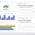 Kpi Dashboard | Executive Dashboard Examples   Klipfolio Intended For Kpi Reporting Format