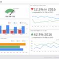 Kpi Dashboard | Executive Dashboard Examples   Klipfolio Throughout Free Kpi Dashboard Templates