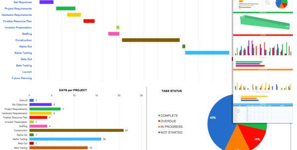 Kpi Excel Dashboard Vorlagen Temp Figur Project Management Template In Kpi Excel Format