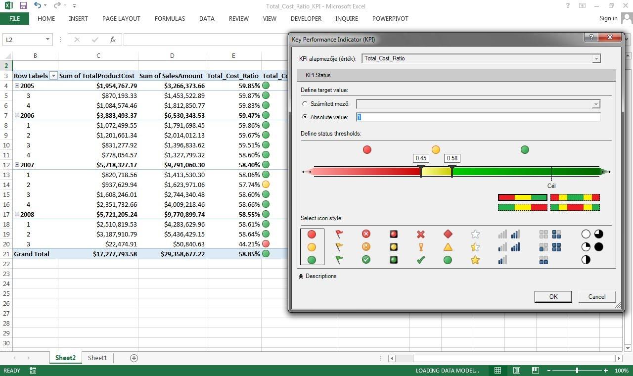 Kpi Excel Sheet Template Archives   Southbay Robot Intended For Kpi Excel Sheet