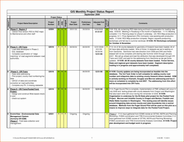 Kpi Report Template Excel Or Kpi Reporting Template Beautiful Within Kpi Reporting Templates Excel