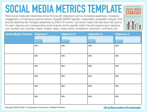 Kpi Reporting Template And Social Media Templates Keith A To Kpi In Kpi Report Template Excel