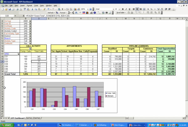 Kpi Spreadsheet Template As Excel Spreadsheet Personal Budget In Free Excel Dashboard Software