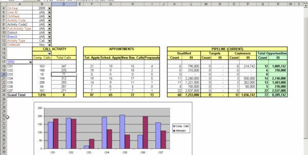 Kpi Spreadsheet Template As Excel Spreadsheet Personal Budget In Kpi Spreadsheet Template