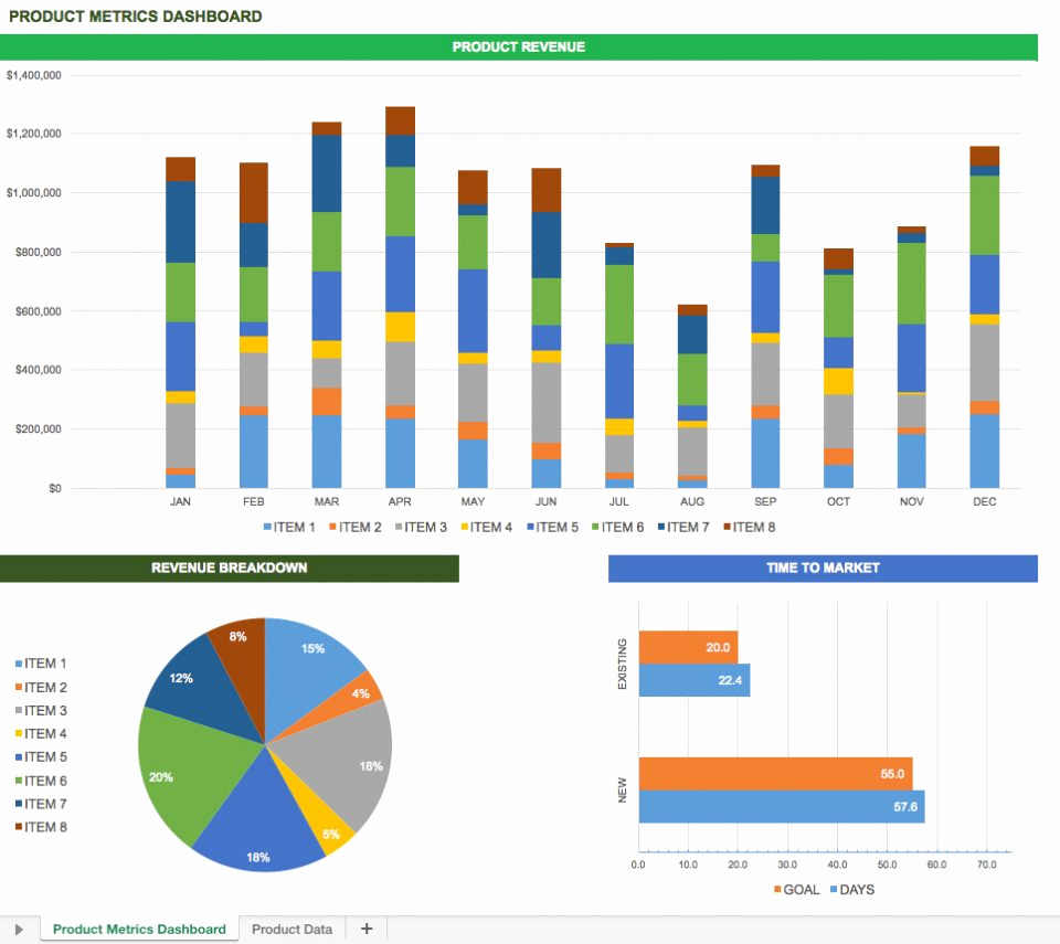 Kpi Template Excel Download Beautiful Project Dashboard Template Intended For Kpi Template Excel Download