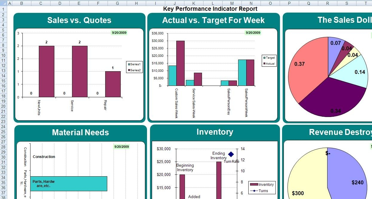 Kpi Weekly Report | Excel Dashboards | Excel Templates To Kpi Report To Kpi Report Template Excel