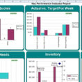 Kpi Weekly Report | Excel Dashboards | Excel Templates Within Kpi Inside Kpi Reporting Templates Excel
