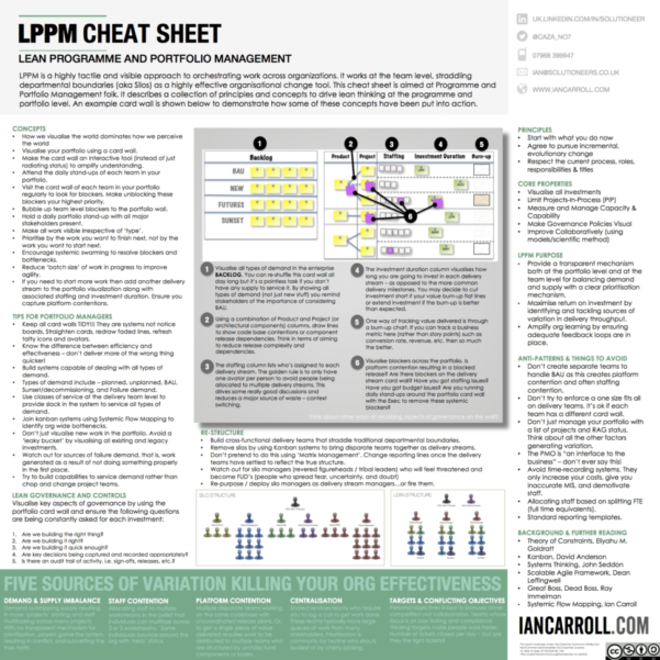 Lean Portfolio And Programme Management Cheat Sheet – Iancarroll To For Project Management Cheat Sheet Pdf