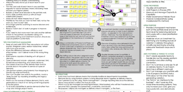 Lean Portfolio And Programme Management Cheat Sheet – Iancarroll To With Project Management Cheat Sheet