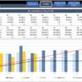List Of Synonyms And Antonyms Of The Word: Kpi Dashboard Excel Throughout Production Kpi Excel Template