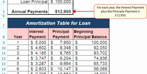 Loan Amortization Schedule Excel Template | My Spreadsheet Templates Throughout Loan Payment Spreadsheet Template